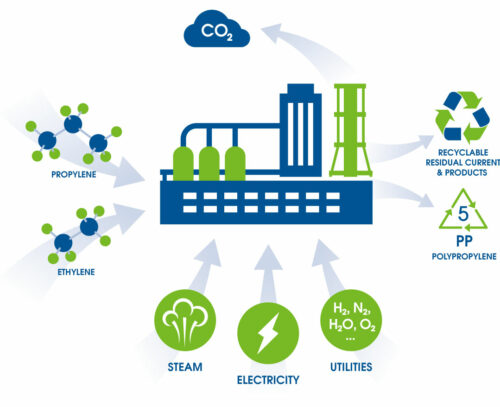 ducor-sustainability-challenges-restproductie-en